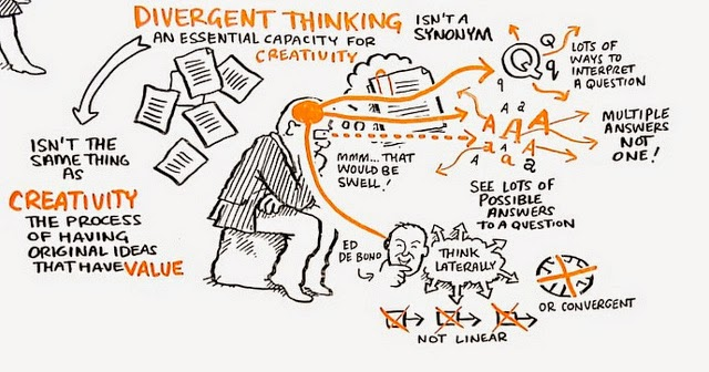 ted argument do schools kill creativity Summary gerald sir ken robinson: do schools kill creativity his contention is that creativity now is as important in education as literacy what ted celebrates is the gift of the human imagination.